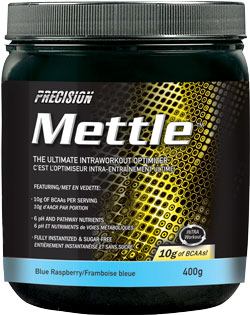 Mettle intraworkout optimizer